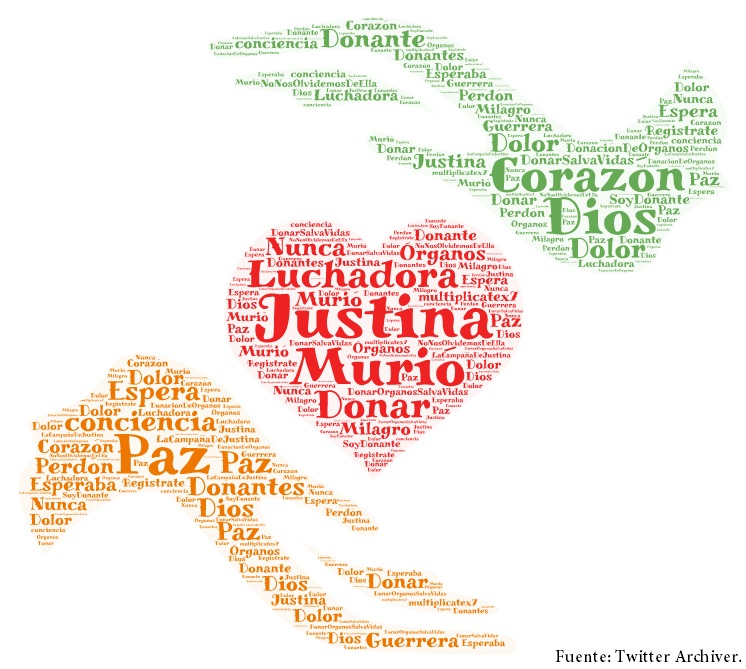 Justina Twitter