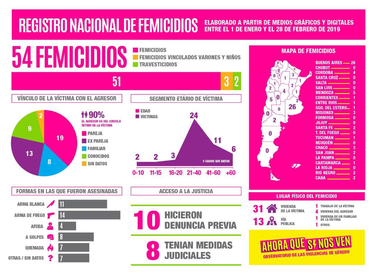 foto-1-infografia-femicidios.jpg